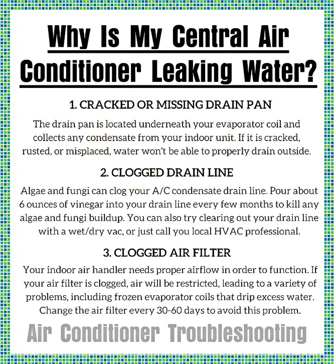 Home Air Conditioning Troubleshooting Chart