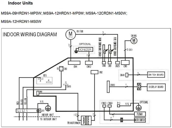 In Door Ac & Lennox AC Indoor Unit Error Fault Code EC Sc
