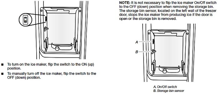 whirlpool gold refrigerator wiring diagram how to wire a light fitting schematic for great installation of series user guide and troubleshooting rh removeandreplace com