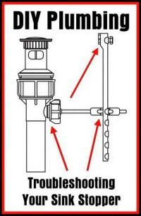 DIY Plumbing - Troubleshooting Your Sink Stopper