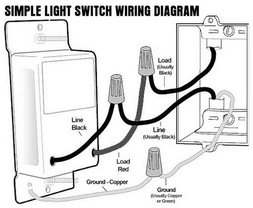 Wiring A Simple Light Switch