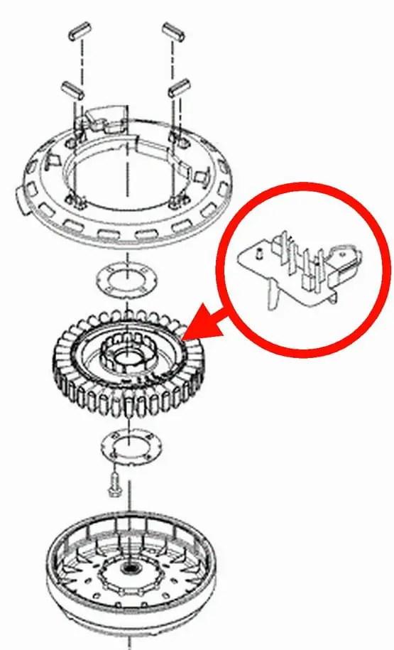 How To Fix Maytag Bravos Washing Machine Error Code F51