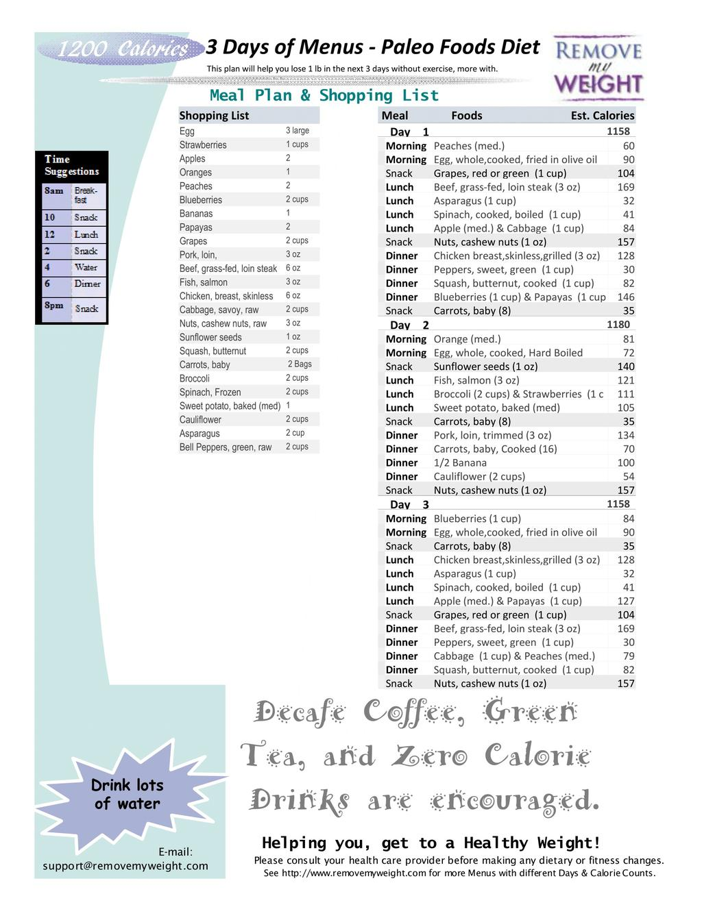 Printable 1000 Calorie Paleo Diet For 6 Days Or Less
