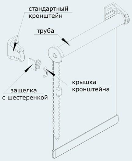 fastening roller blinds 2