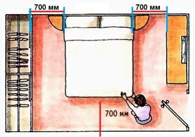 arrange furniture in bedroom 2