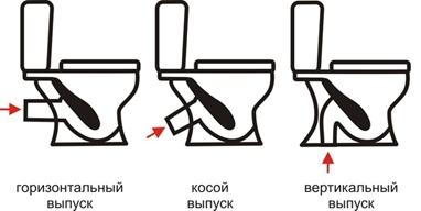toilet release type