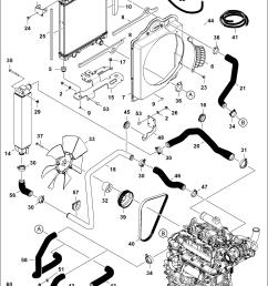 bobcat e32 wiring diagram databasebobcat bobcat e32 bobcat e80 specs bobcat [ 1498 x 2193 Pixel ]