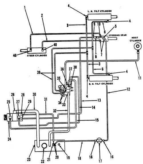 Case 1845c hydraulic diagram