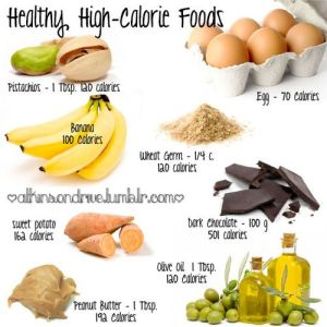 Calories in different foods