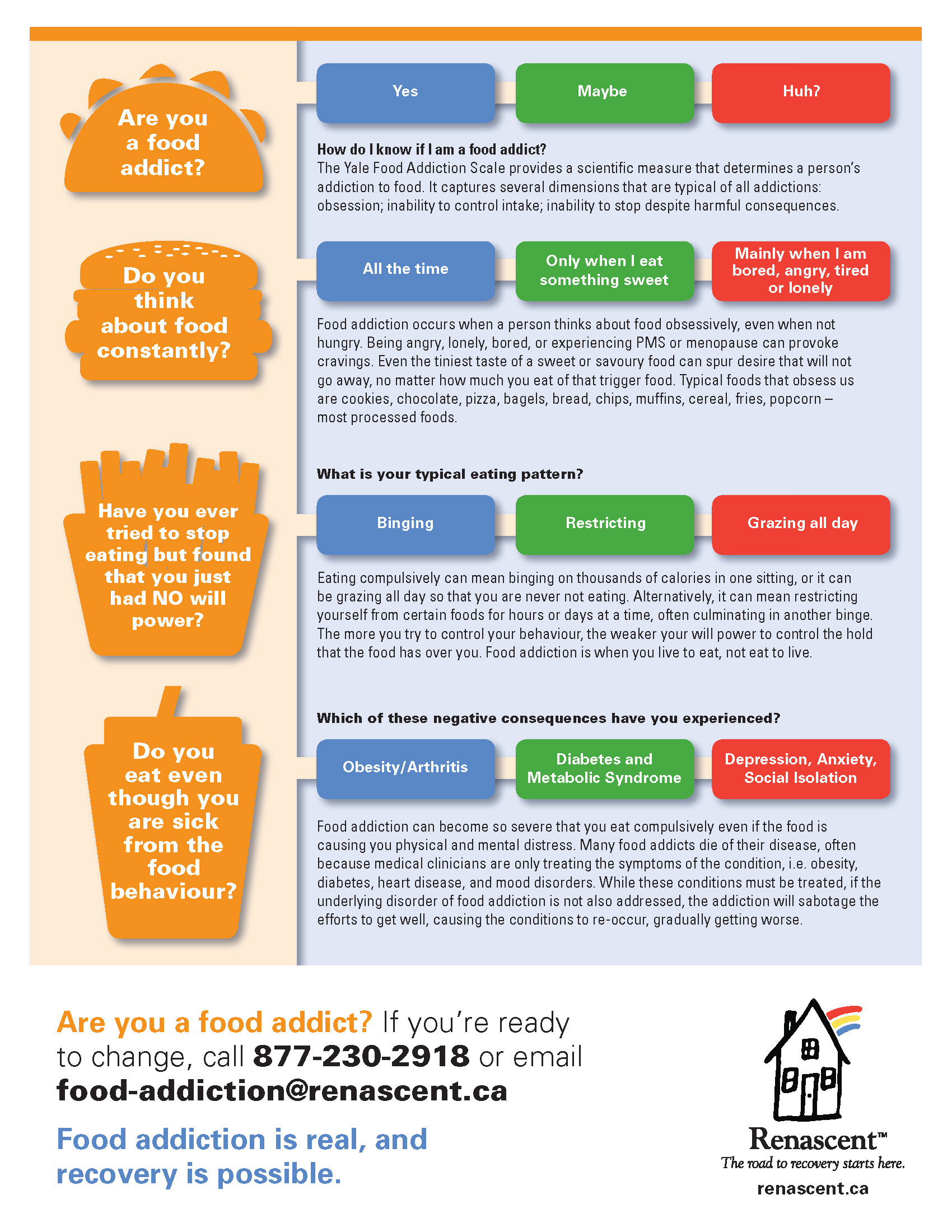 Food Addiction Infographic