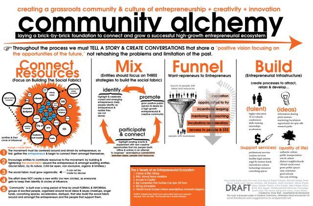 social-alchemy13