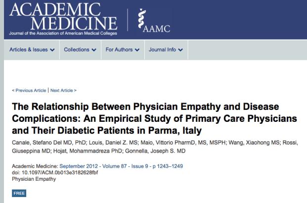 Studie Empathie und Outcome
