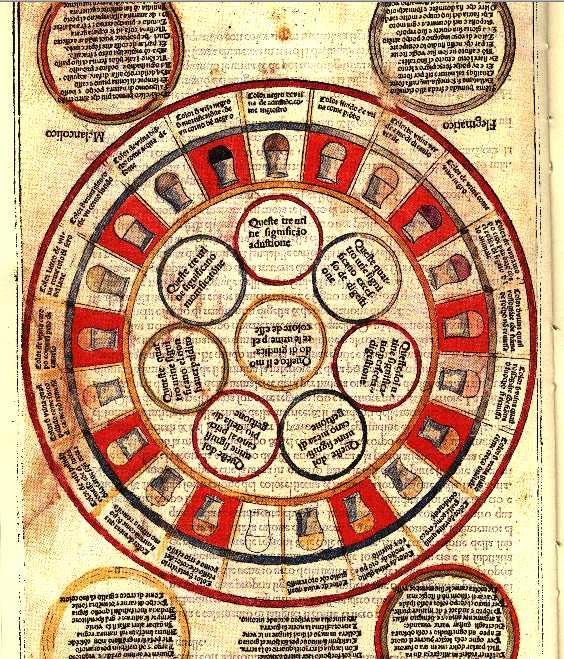 fasciculus-medicinae-johannes-de-ketham-1493