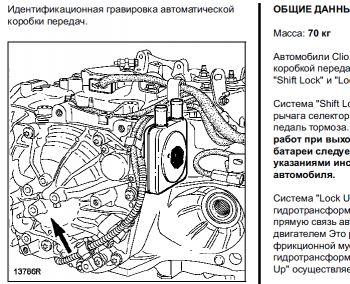 Технические ноты Renault Clio 2 / Symbol