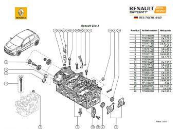 Каталог запчастей для Renault Clio 3 RS