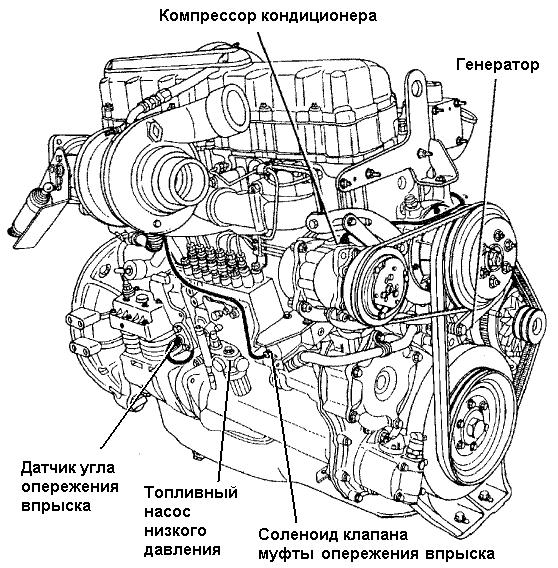 Топливный насос низкого давления ТННД 5001836835