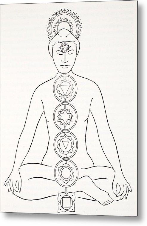Padmasana Or Lotus Position Metal Print by English School