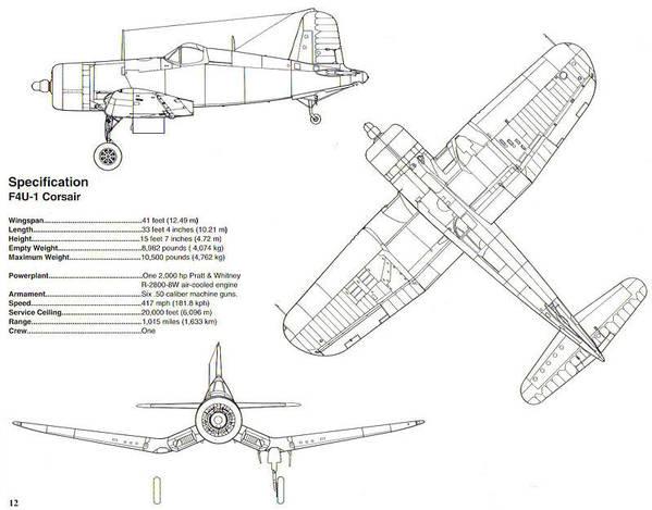 F4u Corsair Schematic Diagram Poster by John King