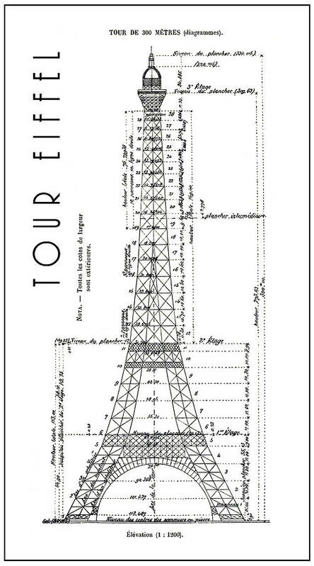 Eiffel Tower Engineering Drawing 1886 Poster by Daniel