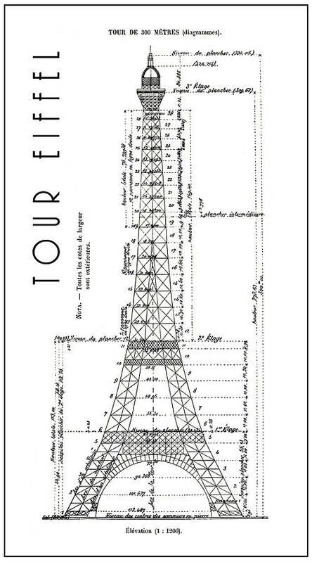 Eiffel Tower Engineering Drawing 1886 Art Print by Daniel