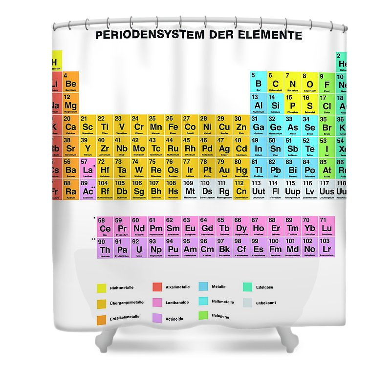 periodic table of the elements german labeling shower curtain