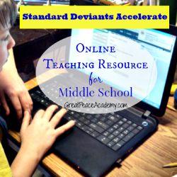 Online Teaching Resource Thumbnail