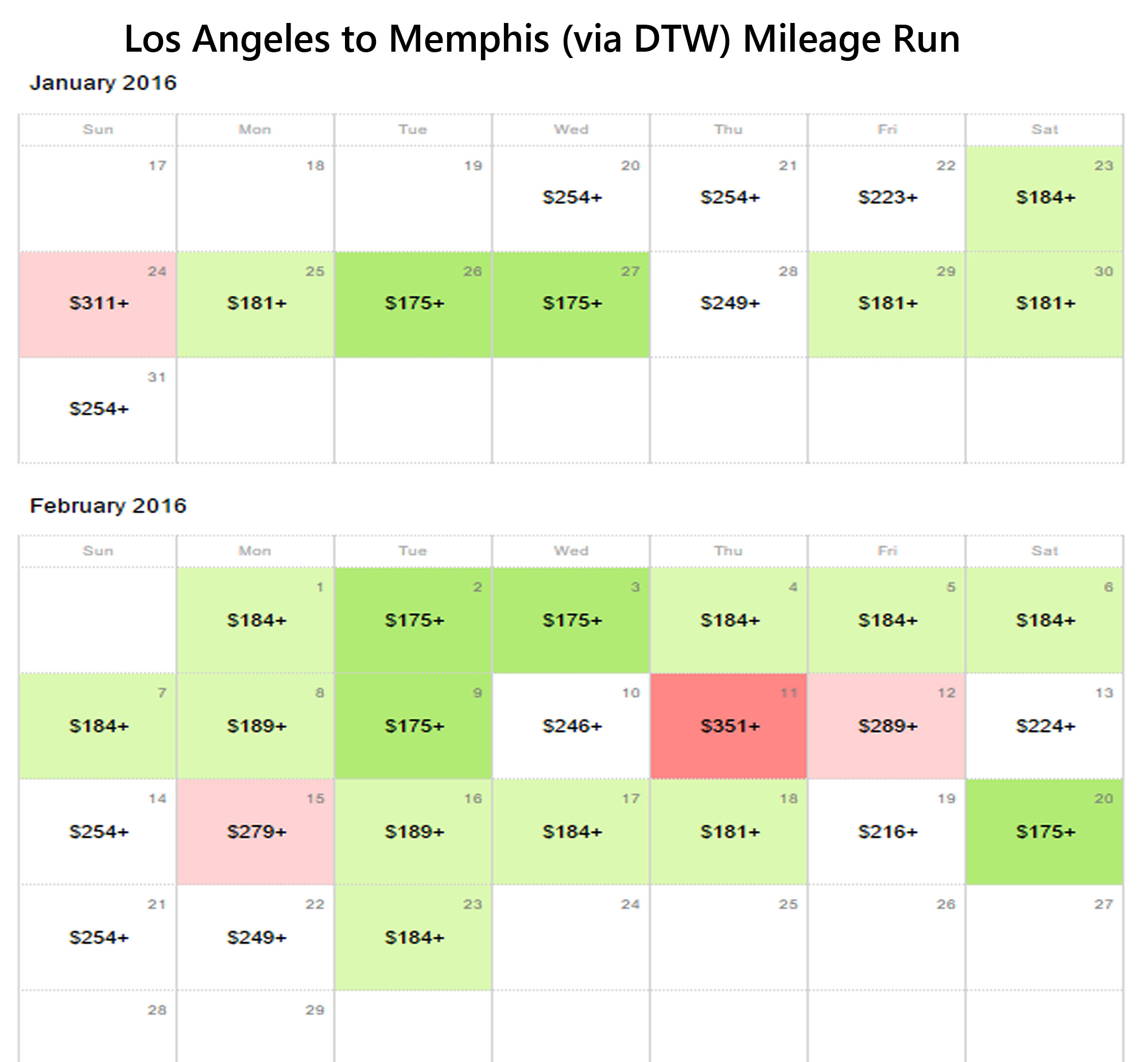 los angeles to memphis 5178 mqms delta elite mileage run 189 36cpm rens pointsrens points