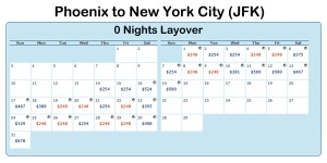 Phoenix to New York (JFK) 2016 January February Calendar