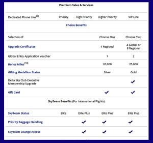 Delta Medallion Benefit Chart_03