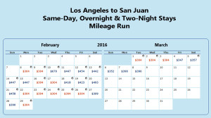 LAX-SJU Feb Mar 2016 Calendar