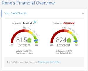 credit carma fico score