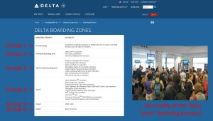 what delta zone boarding really is like