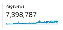 all-time-views-of-the-blog