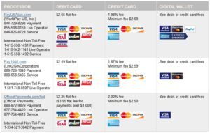 cost to pay our taxes with a credit card