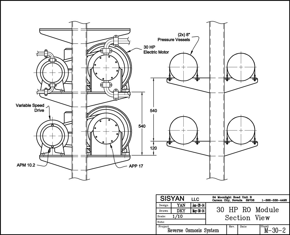 Sisyan M 30 Photovoltaic Seawater Reverse Osmosis Module