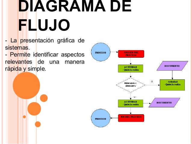 Diagrama De Flujo Renieryblog