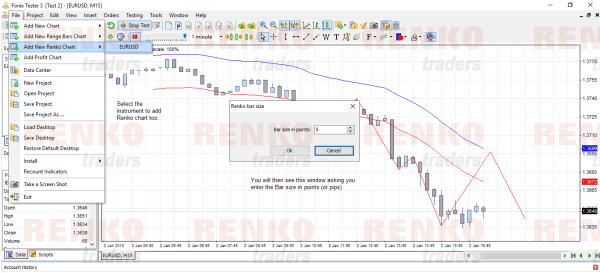 Adding Renko Charts on Forex tester 3