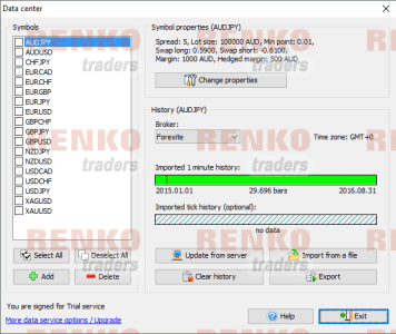Forex tester 3 – Downloading Data History