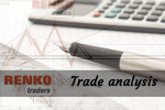 Renko trade analysis