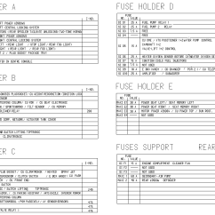Porsche 996 Wiring Diagram 2001 Cyclic Photophosphorylation 997 Turbo Factory Manuals Fuse Panel