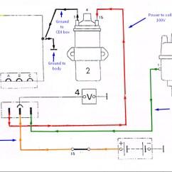 Porsche Wiring Diagrams 911 Why We Use Er Diagram 1974 2.7 Problem - Rennlist Discussion Forums