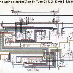 1974 Porsche 911 Wiring Diagram Capacitor Start Induction Run Motor Schematic Triumph Spitfire