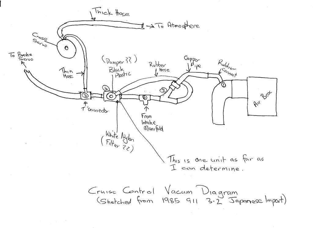 porsche 911 964 wiring diagram 84 yamaha virago cruise control great installation of carrera 3 2 vacuum question rennlist rh com 1977