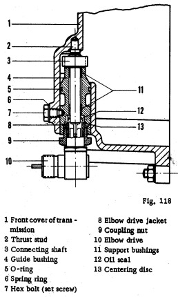 Tips on replacing Angle Drive (connects gearbox to speedo