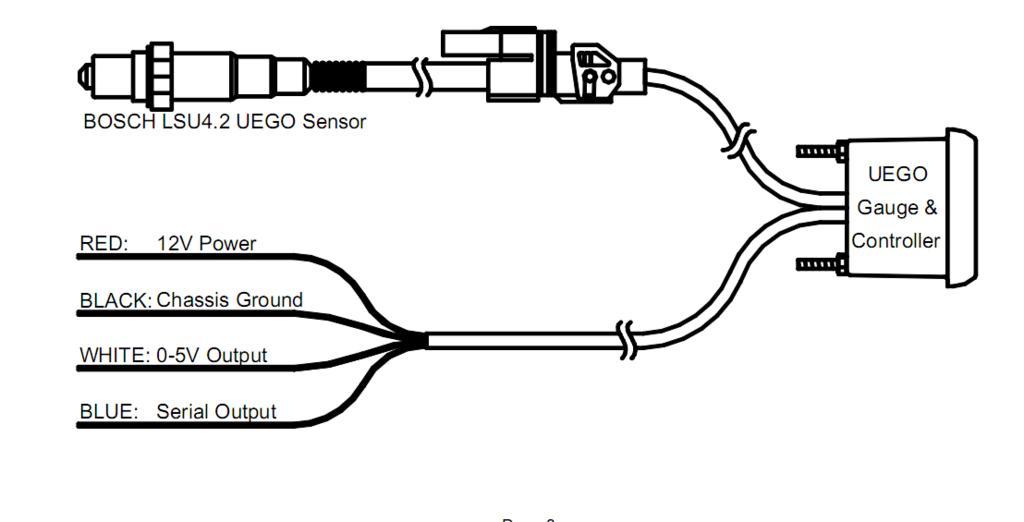 aem wideband gauge wiring diagram