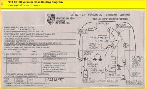 Looking for Vacuum Diagram  Rennlist  Porsche Discussion