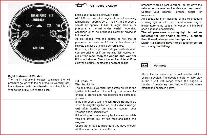 Low oil pressure at idle, is it worn bearings causing it