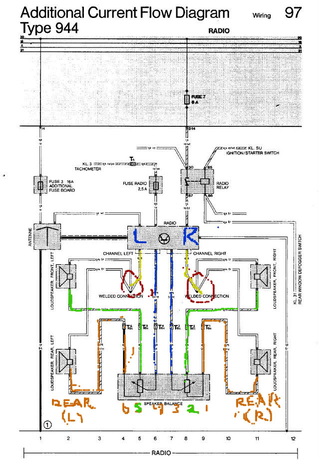 Wiring Diagram Color Codes Help With The Stereo Wiring Please Rennlist Porsche