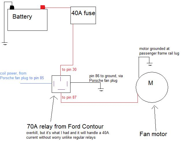 spal thermo fan wiring diagram double door parts install dual fans toyskids co radiator cooling blower motor trans am relay