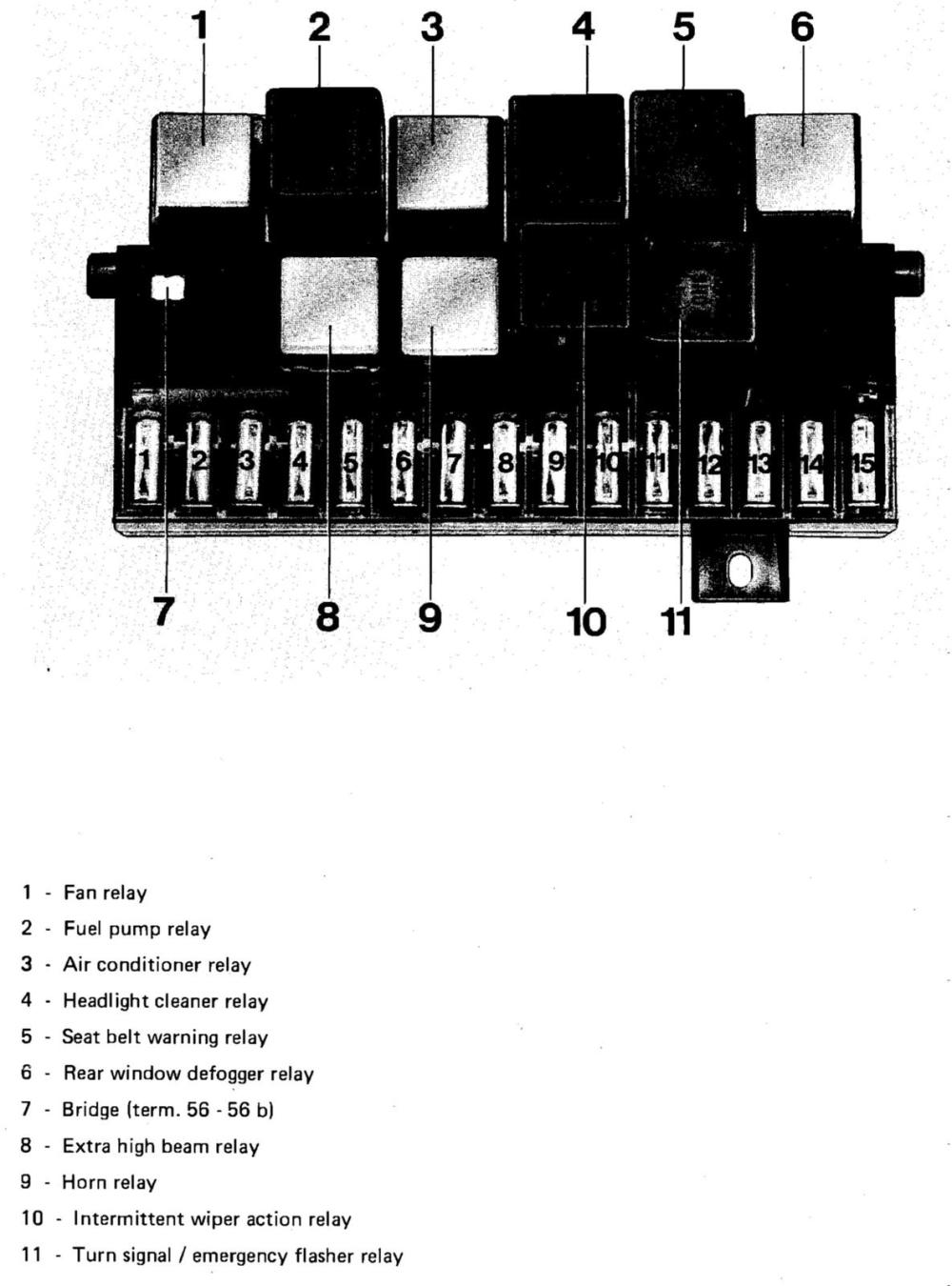 medium resolution of porsche 924 fuse box electrical wiring diagrams 1977 porsche 924 porsche 924 fuse box